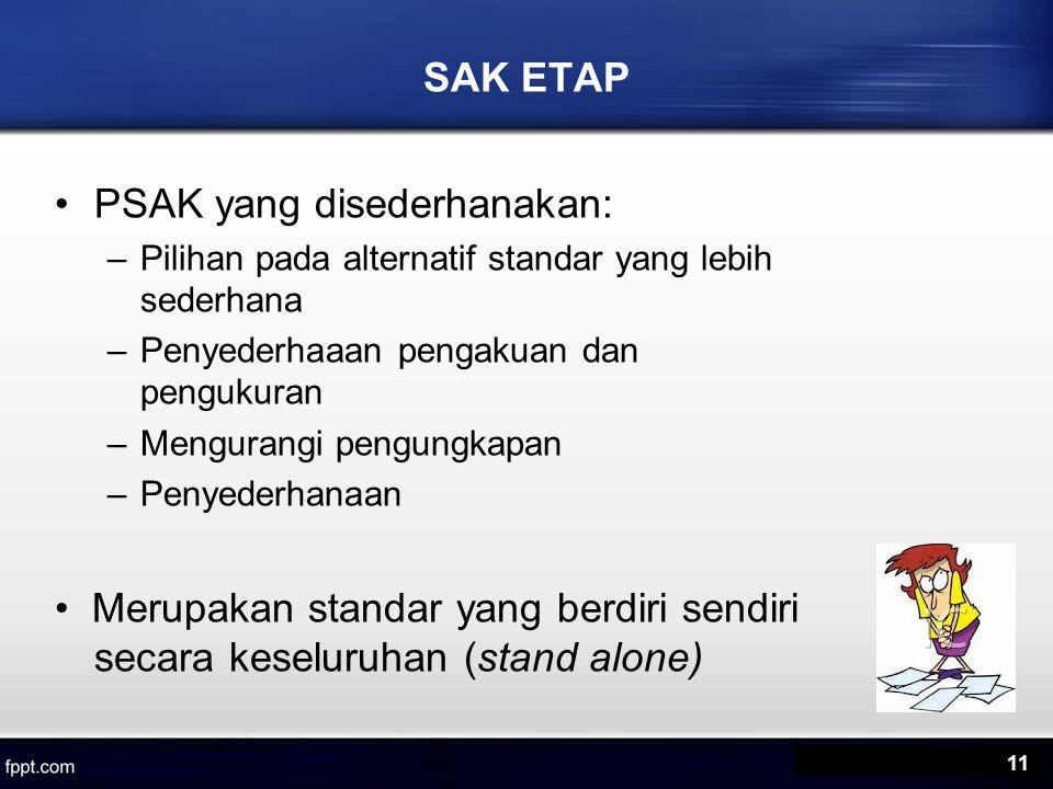 SAK ETAP PSAK yang disederhanakan: –Pilihan pada alternatif standar yang lebih sederhana –Penyederhaaan pengakuan dan pengukuran –Mengurangi pengungkapan –Penyederhanaan Merupakan standar yang berdiri sendiri secara keseluruhan (stand alone) 11