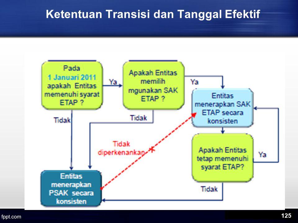 Ketentuan Transisi dan Tanggal Efektif 125
