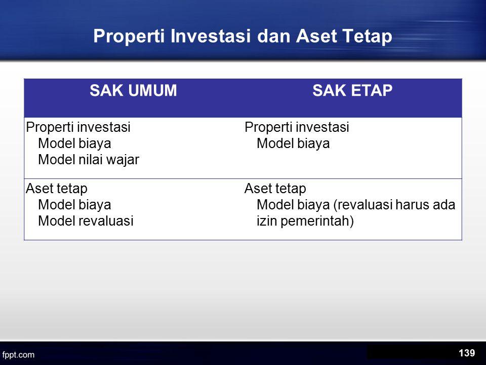 SAK UMUMSAK ETAP Properti investasi Model biaya Model nilai wajar Properti investasi Model biaya Aset tetap Model biaya Model revaluasi Aset tetap Model biaya (revaluasi harus ada izin pemerintah) Properti Investasi dan Aset Tetap 139
