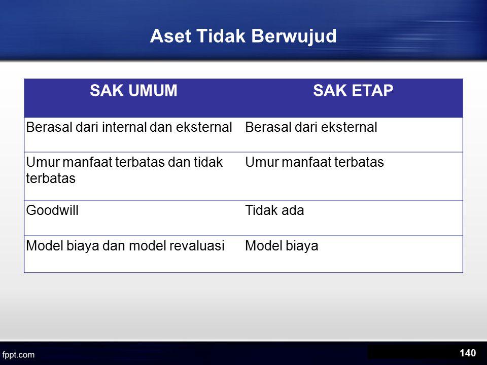 SAK UMUMSAK ETAP Berasal dari internal dan eksternalBerasal dari eksternal Umur manfaat terbatas dan tidak terbatas Umur manfaat terbatas GoodwillTidak ada Model biaya dan model revaluasiModel biaya Aset Tidak Berwujud 140