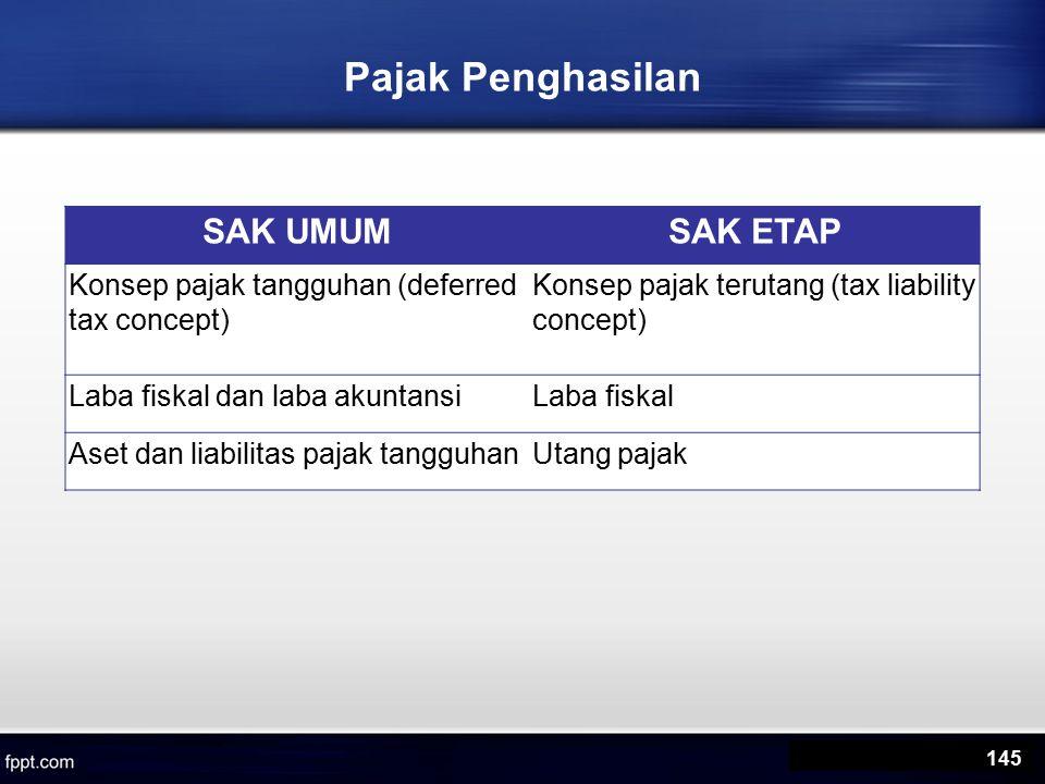 SAK UMUMSAK ETAP Konsep pajak tangguhan (deferred tax concept) Konsep pajak terutang (tax liability concept) Laba fiskal dan laba akuntansiLaba fiskal Aset dan liabilitas pajak tangguhanUtang pajak Pajak Penghasilan 145