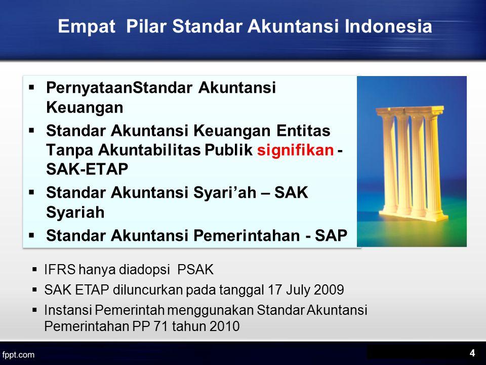 Empat Pilar Standar Akuntansi Indonesia  PernyataanStandar Akuntansi Keuangan  Standar Akuntansi Keuangan Entitas Tanpa Akuntabilitas Publik signifikan - SAK-ETAP  Standar Akuntansi Syari'ah – SAK Syariah  Standar Akuntansi Pemerintahan - SAP  PernyataanStandar Akuntansi Keuangan  Standar Akuntansi Keuangan Entitas Tanpa Akuntabilitas Publik signifikan - SAK-ETAP  Standar Akuntansi Syari'ah – SAK Syariah  Standar Akuntansi Pemerintahan - SAP 4  IFRS hanya diadopsi PSAK  SAK ETAP diluncurkan pada tanggal 17 July 2009  Instansi Pemerintah menggunakan Standar Akuntansi Pemerintahan PP 71 tahun 2010