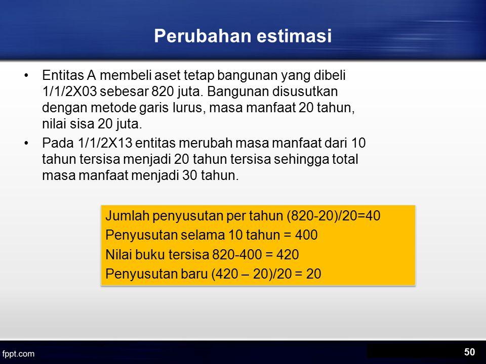 Perubahan estimasi Entitas A membeli aset tetap bangunan yang dibeli 1/1/2X03 sebesar 820 juta.