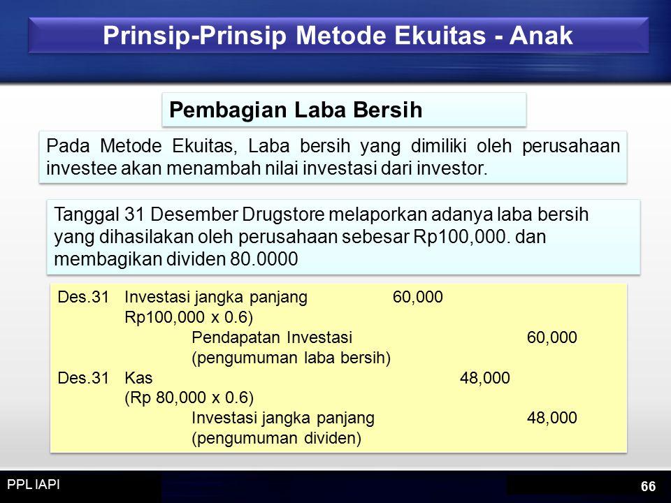 Prinsip-Prinsip Metode Ekuitas - Anak Pembagian Laba Bersih Pada Metode Ekuitas, Laba bersih yang dimiliki oleh perusahaan investee akan menambah nilai investasi dari investor.