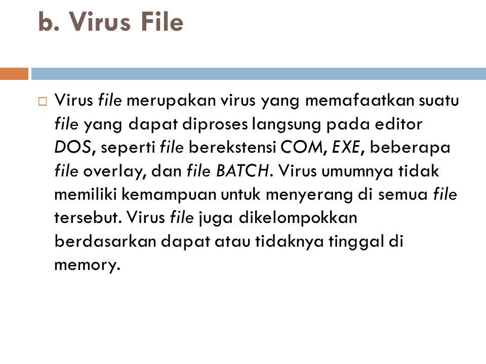 b. Virus File  Virus file merupakan virus yang memafaatkan suatu file yang dapat diproses langsung pada editor DOS, seperti file berekstensi COM, EXE