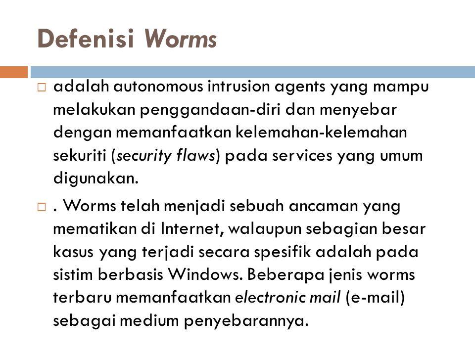 Defenisi Worms  adalah autonomous intrusion agents yang mampu melakukan penggandaan-diri dan menyebar dengan memanfaatkan kelemahan-kelemahan sekurit