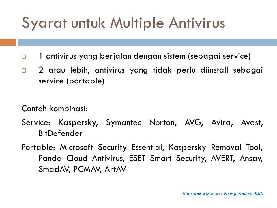 Syarat untuk Multiple Antivirus  1 antivirus yang berjalan dengan sistem (sebagai service)  2 atau lebih, antivirus yang tidak perlu diinstall sebag