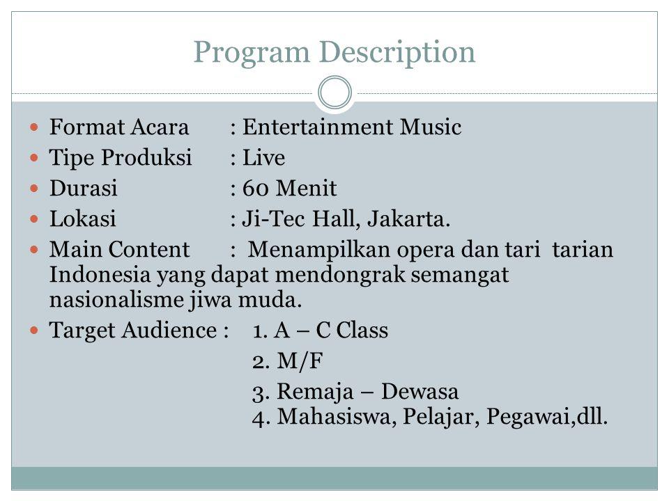 Item Program Penampilan seni opera Menampilkan tari-tarian daerah Ditampilkan VT pergerakan perjuangan bangsa Song