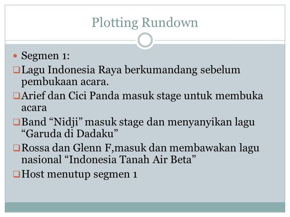 """Plotting Rundown Segmen 1:  Lagu Indonesia Raya berkumandang sebelum pembukaan acara.  Arief dan Cici Panda masuk stage untuk membuka acara  Band """""""