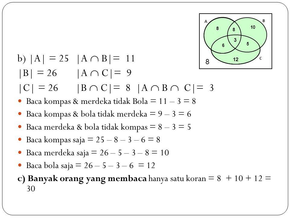 b) |A| = 25 |A  B|= 11 |B| = 26|A  C|= 9 |C| = 26|B  C|= 8 |A  B  C|= 3 Baca kompas & merdeka tidak Bola = 11 – 3 = 8 Baca kompas & bola tidak me