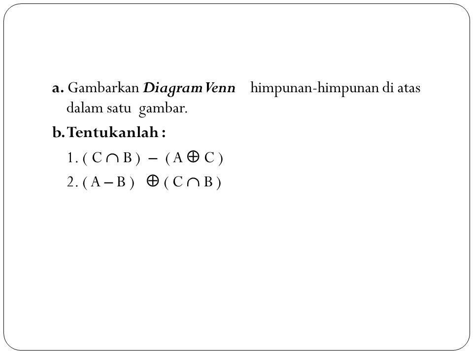a. Gambarkan Diagram Venn himpunan-himpunan di atas dalam satu gambar. b. Tentukanlah : 1. ( C  B ) – ( A  C ) 2. ( A – B )  ( C  B )