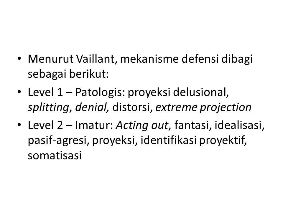 Menurut Vaillant, mekanisme defensi dibagi sebagai berikut: Level 1 – Patologis: proyeksi delusional, splitting, denial, distorsi, extreme projection Level 2 – Imatur: Acting out, fantasi, idealisasi, pasif-agresi, proyeksi, identifikasi proyektif, somatisasi