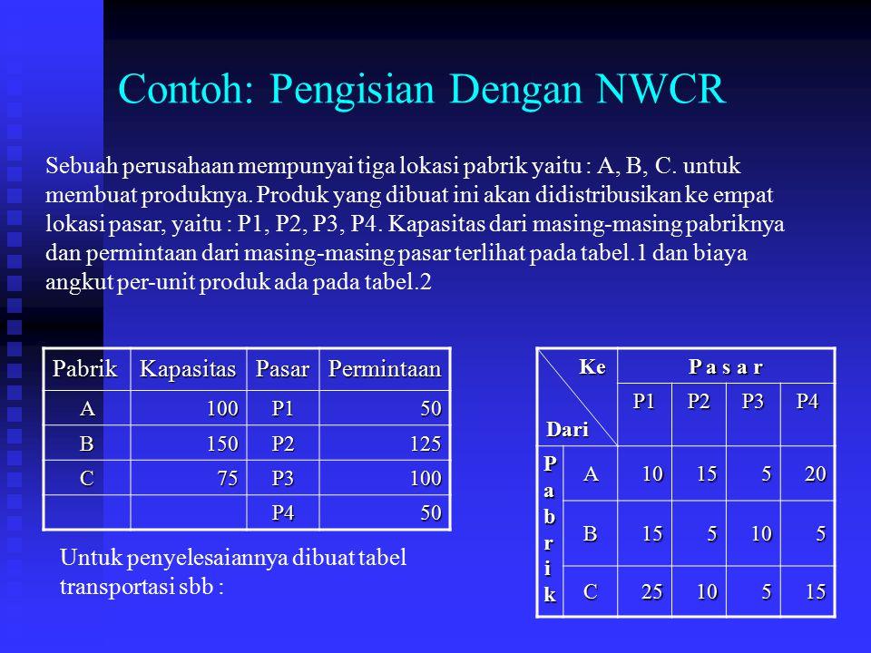 Contoh: Pengisian Dengan NWCR Sebuah perusahaan mempunyai tiga lokasi pabrik yaitu : A, B, C. untuk membuat produknya. Produk yang dibuat ini akan did