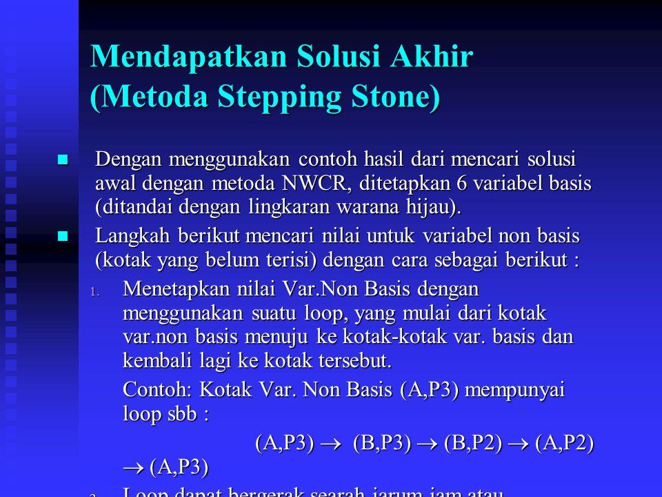 Mendapatkan Solusi Akhir (Metoda Stepping Stone) Dengan menggunakan contoh hasil dari mencari solusi awal dengan metoda NWCR, ditetapkan 6 variabel ba