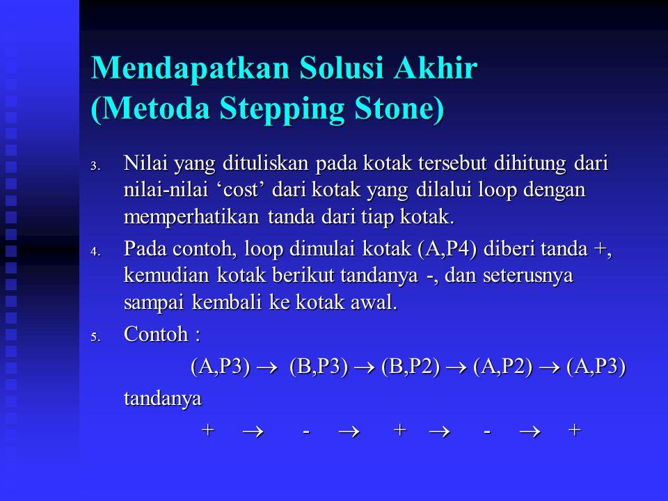 Mendapatkan Solusi Akhir (Metoda Stepping Stone) 3. Nilai yang dituliskan pada kotak tersebut dihitung dari nilai-nilai 'cost' dari kotak yang dilalui