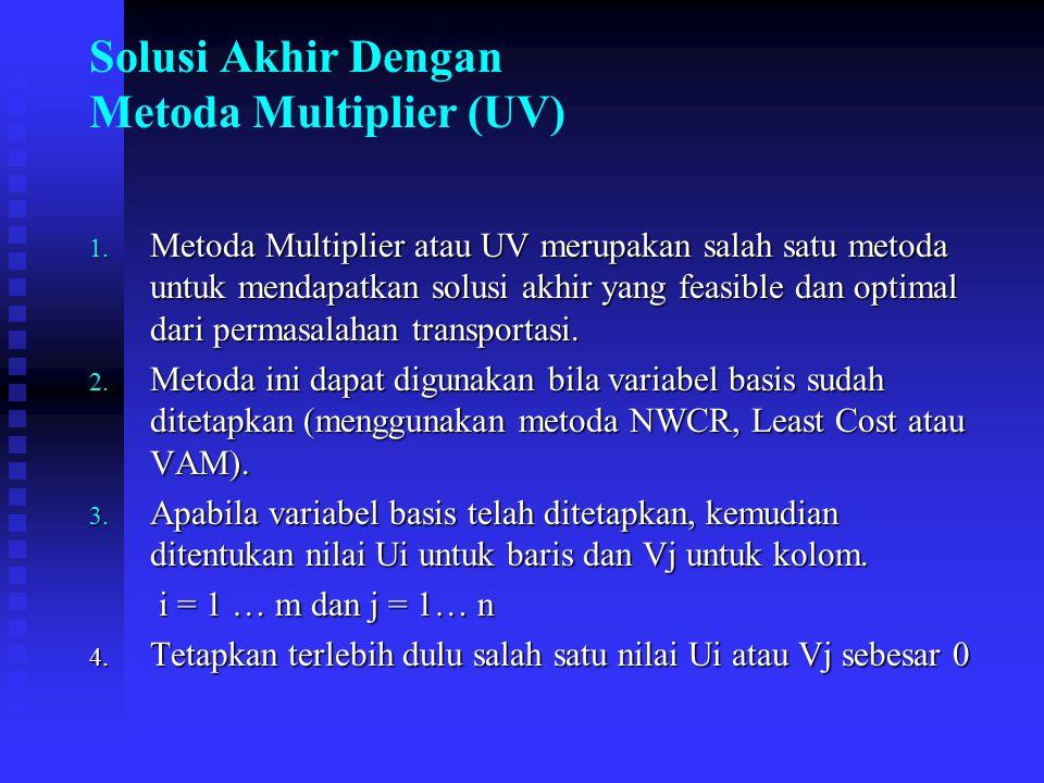 Solusi Akhir Dengan Metoda Multiplier (UV) 1. Metoda Multiplier atau UV merupakan salah satu metoda untuk mendapatkan solusi akhir yang feasible dan o
