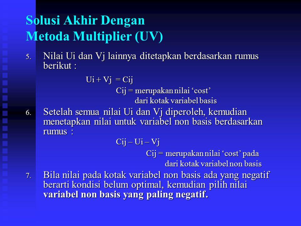 Solusi Akhir Dengan Metoda Multiplier (UV) 5. Nilai Ui dan Vj lainnya ditetapkan berdasarkan rumus berikut : Ui + Vj = Cij Cij = merupakan nilai 'cost