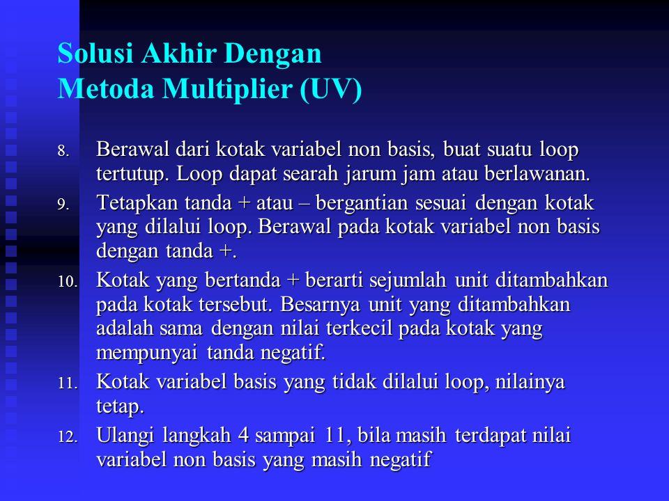Solusi Akhir Dengan Metoda Multiplier (UV) 8. Berawal dari kotak variabel non basis, buat suatu loop tertutup. Loop dapat searah jarum jam atau berlaw