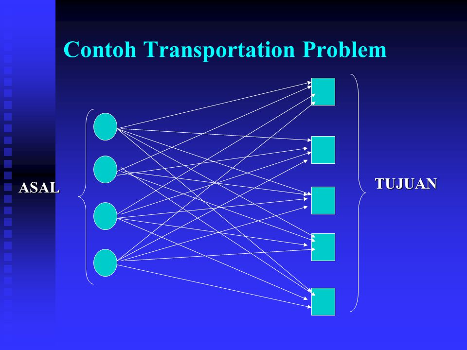 Contoh Transportation Problem TUJUAN ASAL