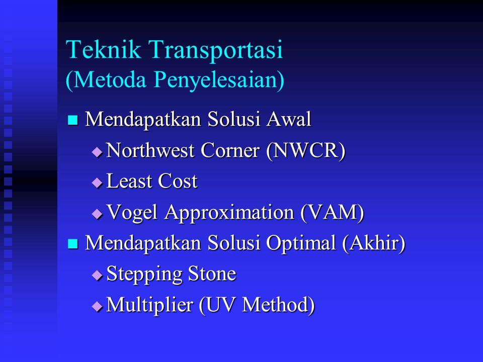 Teknik Transportasi (Metoda Penyelesaian) Mendapatkan Solusi Awal Mendapatkan Solusi Awal  Northwest Corner (NWCR)  Least Cost  Vogel Approximation