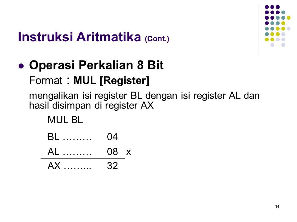 14 Instruksi Aritmatika (Cont.) Operasi Perkalian 8 Bit Format : MUL [Register] mengalikan isi register BL dengan isi register AL dan hasil disimpan d