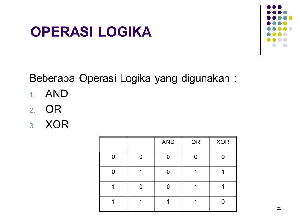 22 OPERASI LOGIKA Beberapa Operasi Logika yang digunakan : 1. AND 2. OR 3. XOR ANDORXOR 00000 01011 10011 11110