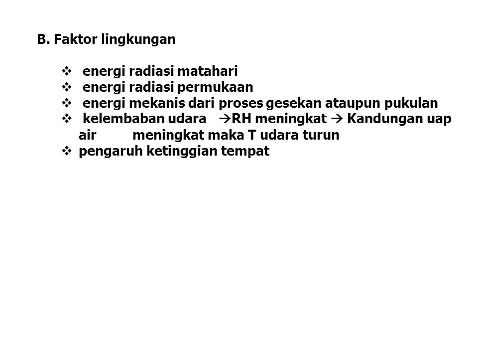 B. Faktor lingkungan  energi radiasi matahari  energi radiasi permukaan  energi mekanis dari proses gesekan ataupun pukulan  kelembaban udara  RH