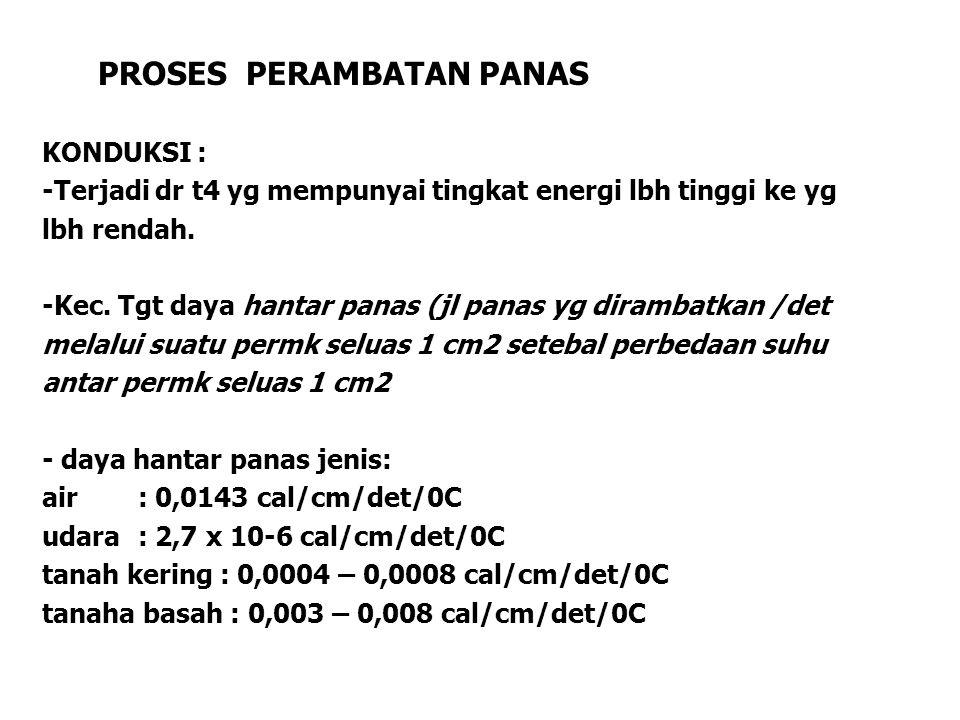 PROSES PERAMBATAN PANAS KONDUKSI : -Terjadi dr t4 yg mempunyai tingkat energi lbh tinggi ke yg lbh rendah. -Kec. Tgt daya hantar panas (jl panas yg di