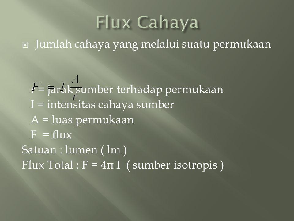  Banyaknya cahay yang tiba pada suatu luas permukaan F = Flux yang tiba pada satu permukaan A = luas permukaan Satuan : lm/m 2 atau lux