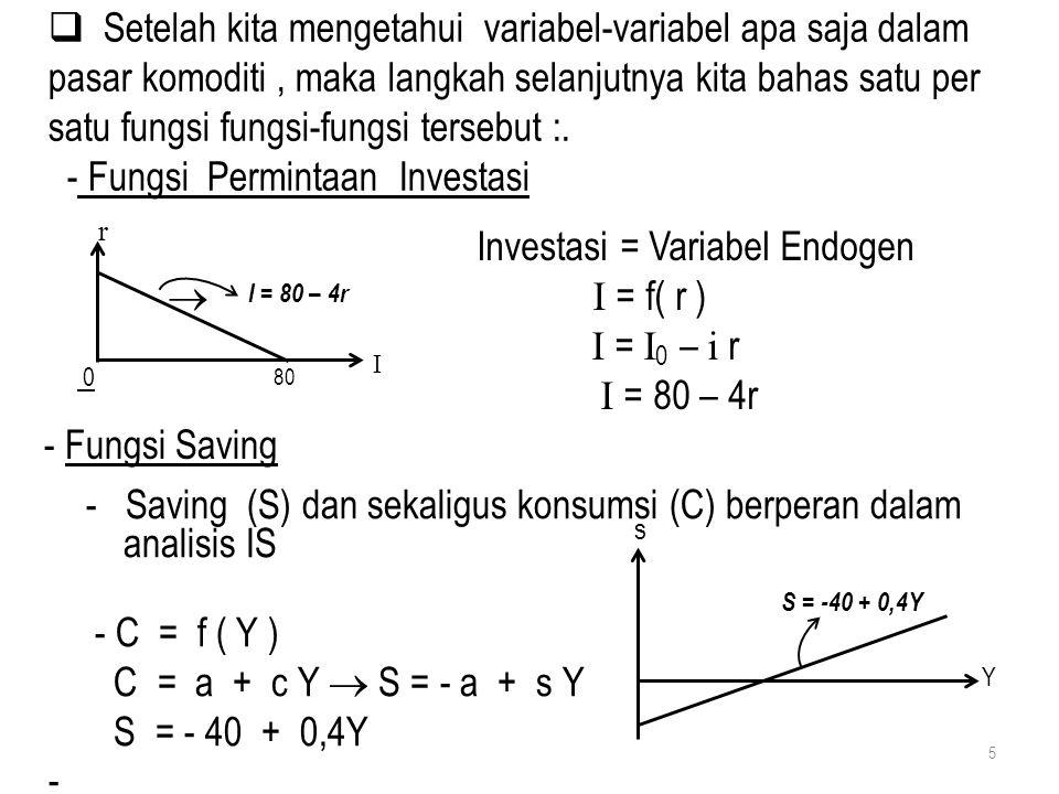 16  Permintaan uang tunai untuk berjaga-jaga (Lj ) Pada umumnya tidak dapat diramalkan Dapat dipertanggungjawabkan - Untuk mengatasi kerugian yang mungkin terjadi - Untuk dapat menggunakan kesempatan transaksi yang menguntungkan Dipengaruhi oleh transaksi, sedangkan transaksi dipenga- ruhi oleh pendapatan nasional JADI : Lj = f ( Y ) Lj = 0,15 Y  L 1 = Lt + Lj = 0,25 Y + 0,15 Y = 0,40 Y  L 1 = f(Y) L 1 = k 1 Y  k 1 =  L 1 /  Y LJ=0,15Y Lt=0,25Y L1=0,40Y