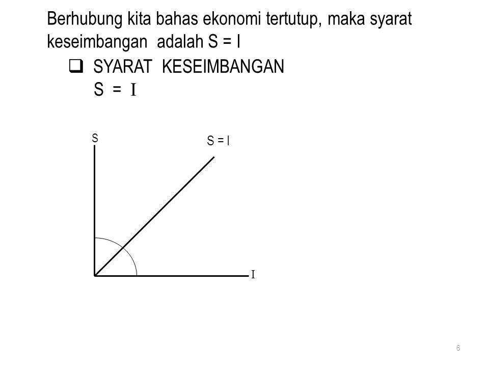  SYARAT KESEIMBANGAN S = I S I 6 Berhubung kita bahas ekonomi tertutup, maka syarat keseimbangan adalah S = I