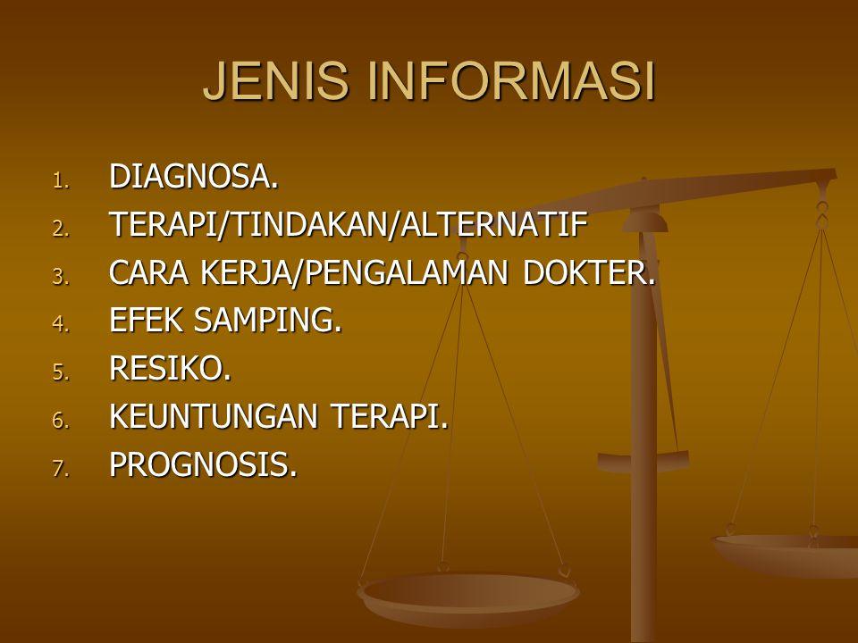 JENIS INFORMASI 1. DIAGNOSA. 2. TERAPI/TINDAKAN/ALTERNATIF 3. CARA KERJA/PENGALAMAN DOKTER. 4. EFEK SAMPING. 5. RESIKO. 6. KEUNTUNGAN TERAPI. 7. PROGN