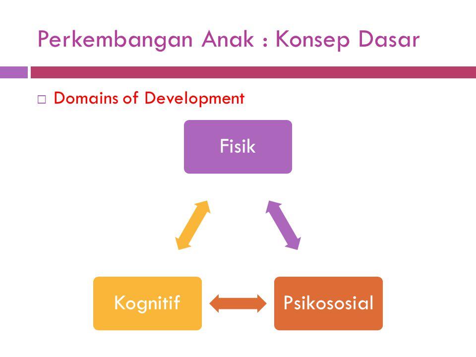 Perkembangan Anak : Konsep Dasar  Domains of Development FisikPsikososialKognitif
