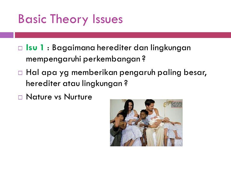 Basic Theory Issues  Isu 1 : Bagaimana herediter dan lingkungan mempengaruhi perkembangan ?  Hal apa yg memberikan pengaruh paling besar, herediter