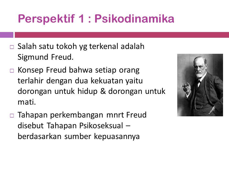 Perspektif 1 : Psikodinamika  Salah satu tokoh yg terkenal adalah Sigmund Freud.  Konsep Freud bahwa setiap orang terlahir dengan dua kekuatan yaitu