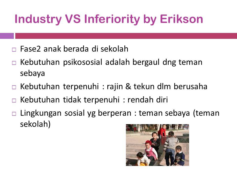 Industry VS Inferiority by Erikson  Fase2 anak berada di sekolah  Kebutuhan psikososial adalah bergaul dng teman sebaya  Kebutuhan terpenuhi : raji