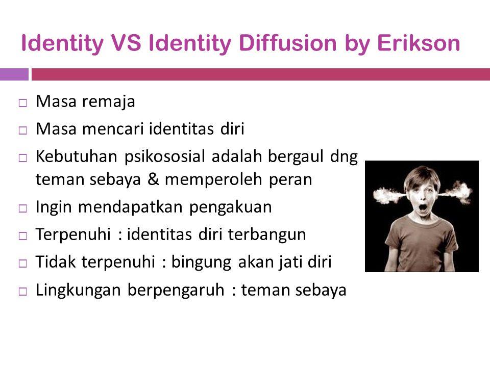 Identity VS Identity Diffusion by Erikson  Masa remaja  Masa mencari identitas diri  Kebutuhan psikososial adalah bergaul dng teman sebaya & memper