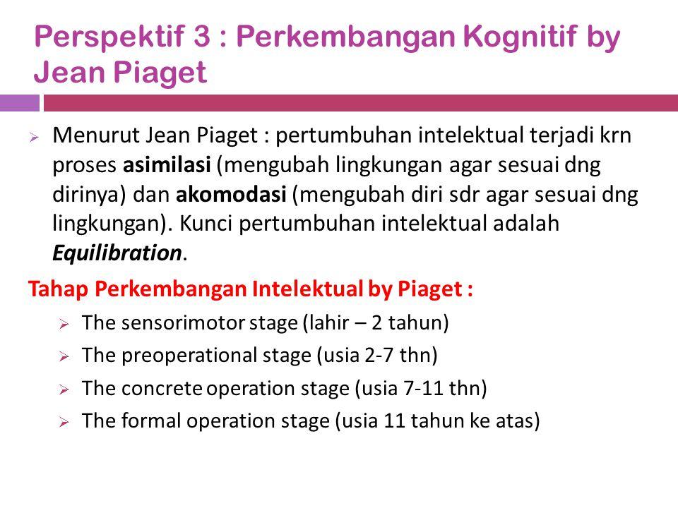 Perspektif 3 : Perkembangan Kognitif by Jean Piaget  Menurut Jean Piaget : pertumbuhan intelektual terjadi krn proses asimilasi (mengubah lingkungan