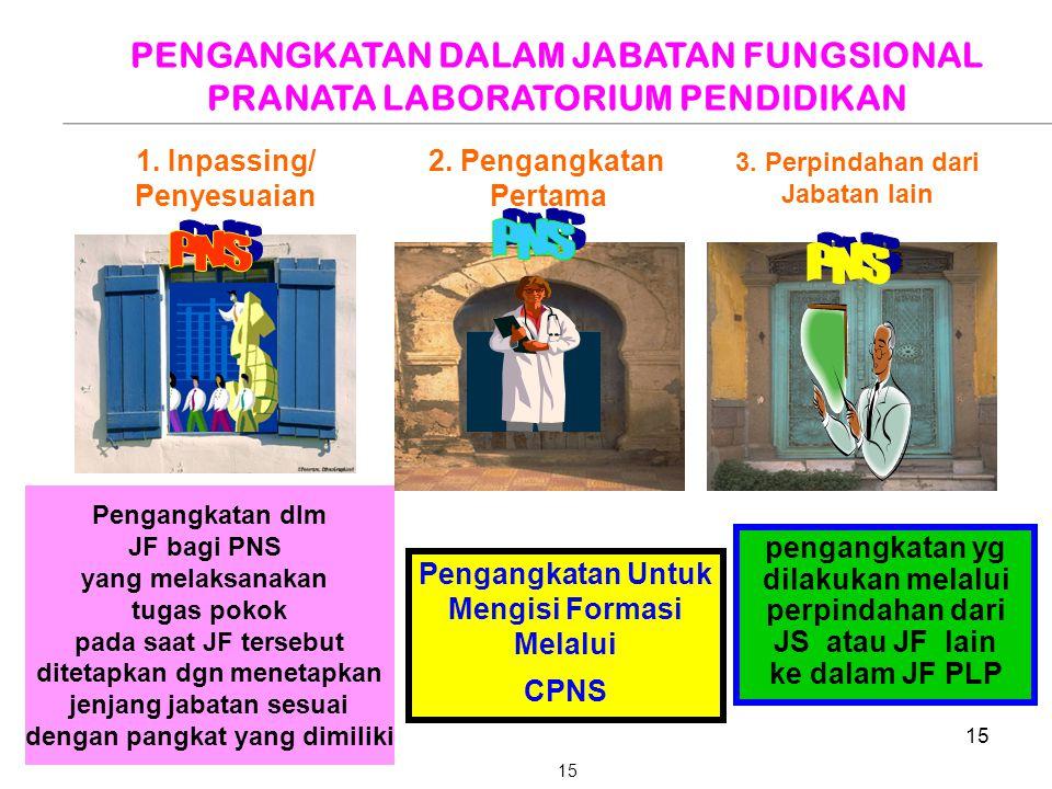 15 Pengangkatan dlm JF bagi PNS yang melaksanakan tugas pokok pada saat JF tersebut ditetapkan dgn menetapkan jenjang jabatan sesuai dengan pangkat ya