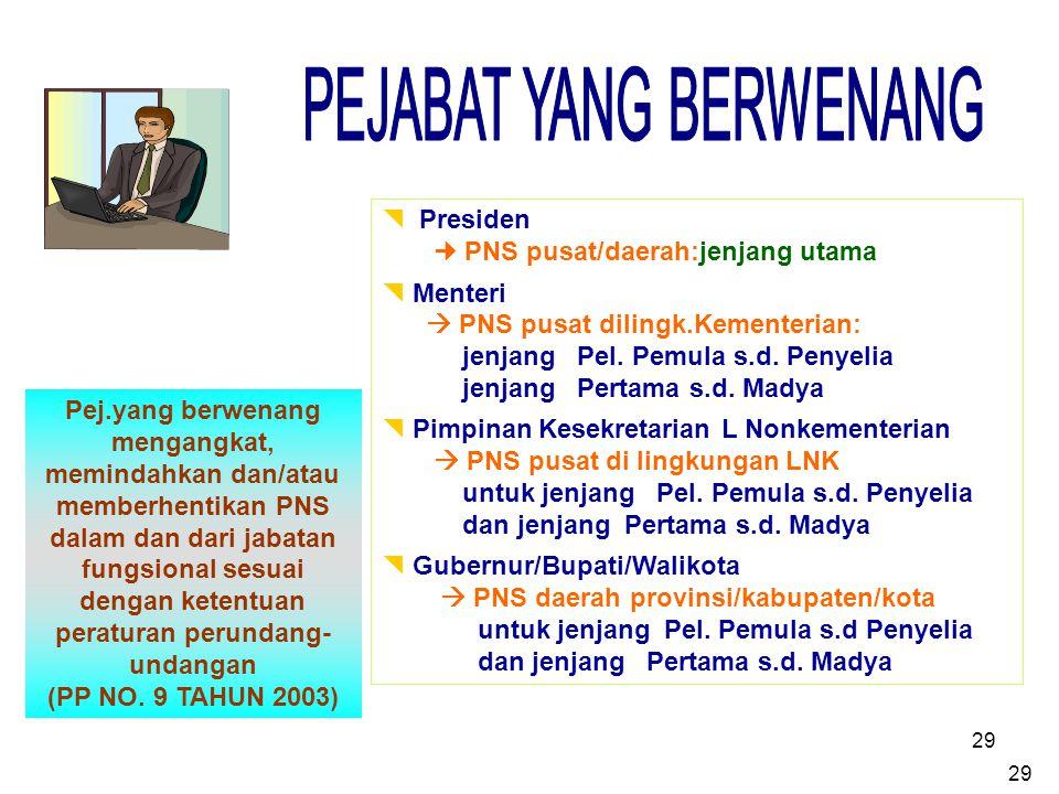 29  Presiden PNS pusat/daerah:jenjang utama  Menteri  PNS pusat dilingk.Kementerian: jenjang Pel. Pemula s.d. Penyelia jenjang Pertama s.d. Madya 