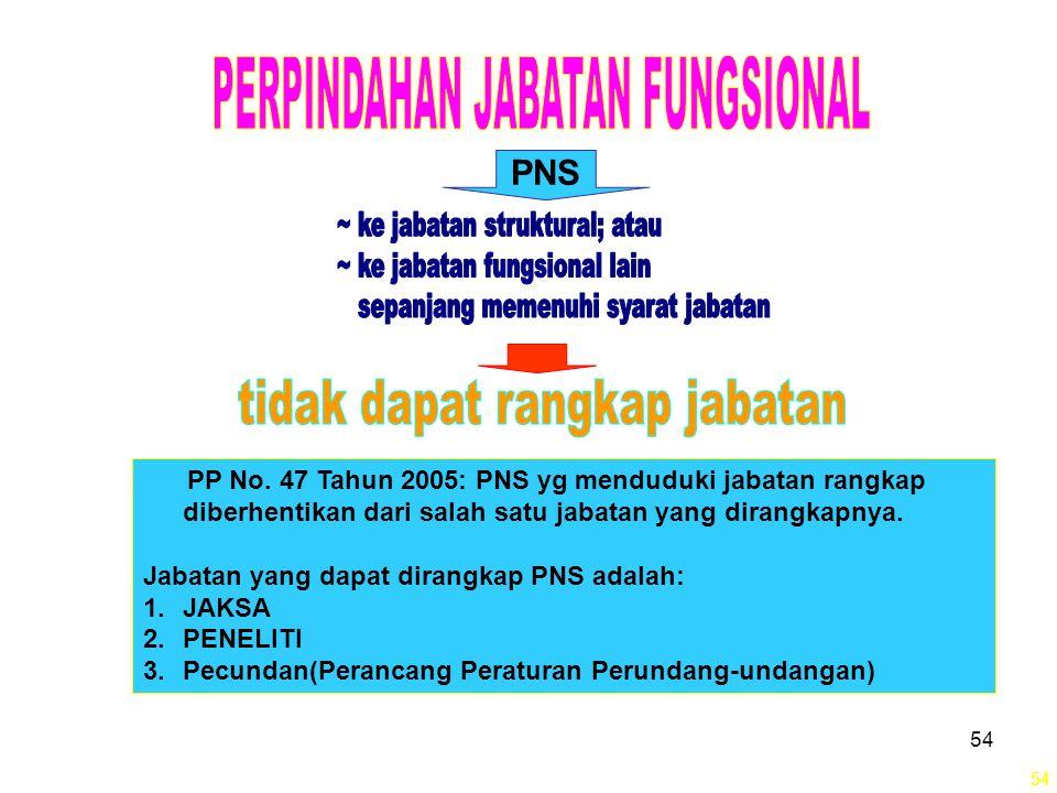 54 PNS PP No. 47 Tahun 2005: PNS yg menduduki jabatan rangkap diberhentikan dari salah satu jabatan yang dirangkapnya. Jabatan yang dapat dirangkap PN