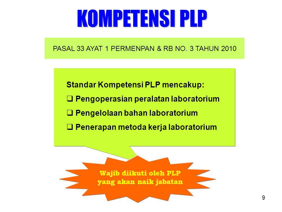 9 Standar Kompetensi PLP mencakup:  Pengoperasian peralatan laboratorium  Pengelolaan bahan laboratorium  Penerapan metoda kerja laboratorium Wajib
