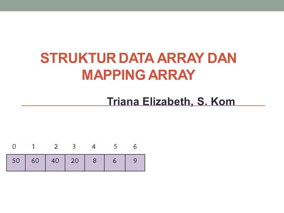 Array Array adalah kumpulan data bertipe sama yang menggunakan nama yang sama.