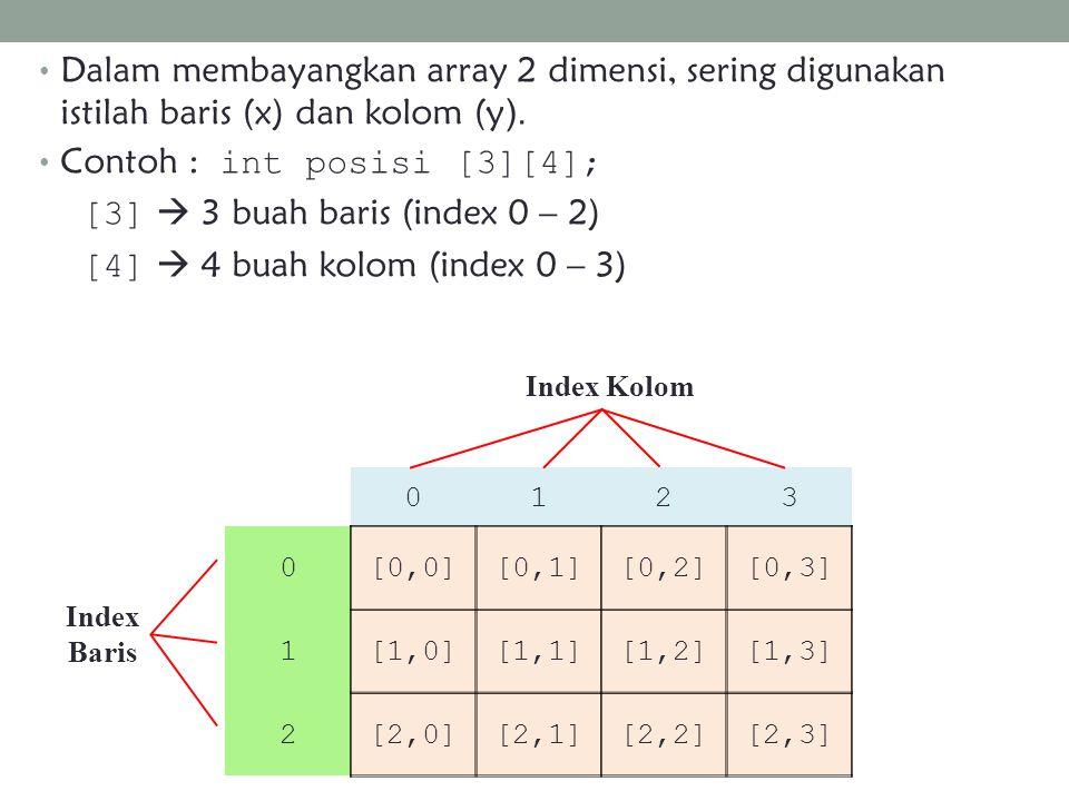 Dalam membayangkan array 2 dimensi, sering digunakan istilah baris (x) dan kolom (y ). Contoh : int posisi [3][4]; [3]  3 buah baris (index 0 – 2) [4