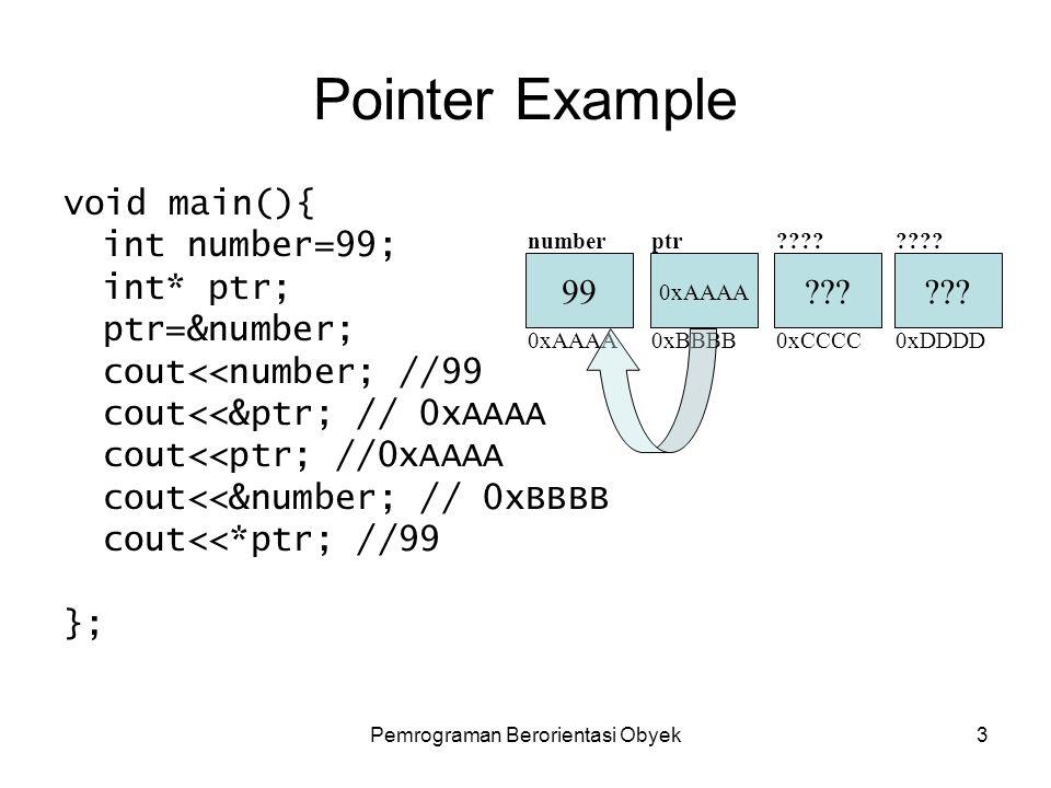 Pemrograman Berorientasi Obyek2 Pointer Variable yang digunakan untuk menampung alamat memory.