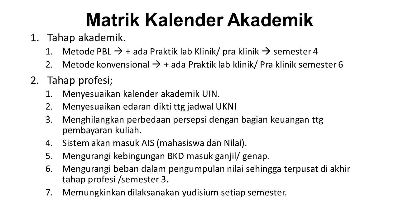 Matrik Kalender Akademik 1.Tahap akademik.