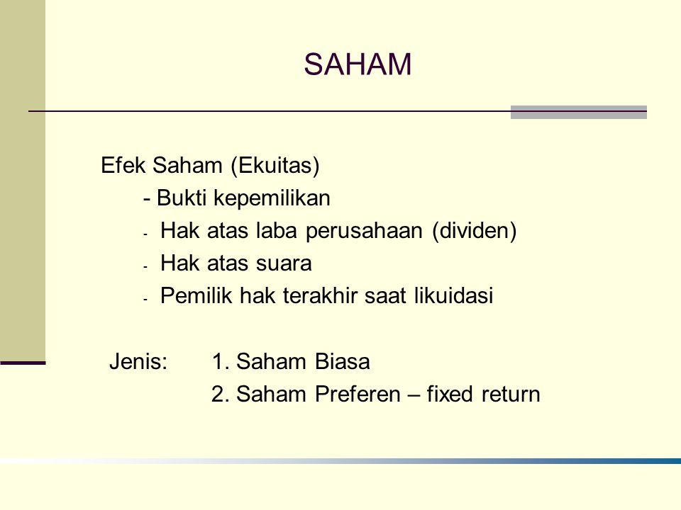 SAHAM Efek Saham (Ekuitas) - Bukti kepemilikan - Hak atas laba perusahaan (dividen) - Hak atas suara - Pemilik hak terakhir saat likuidasi Jenis: 1. S