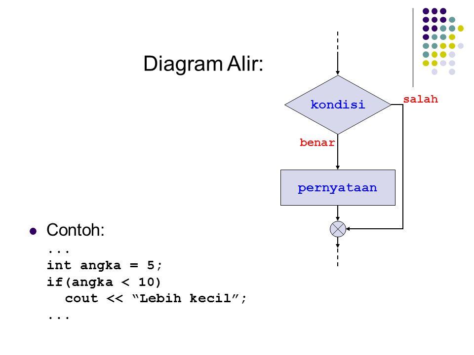 """kondisi pernyataan salah benar Diagram Alir: Contoh:... int angka = 5; if(angka < 10) cout << """"Lebih kecil"""";..."""