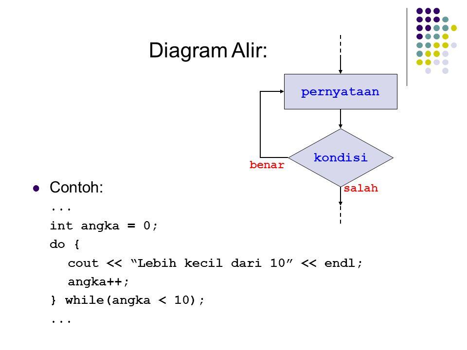 """kondisi pernyataan salah benar Diagram Alir: Contoh:... int angka = 0; do { cout << """"Lebih kecil dari 10"""" << endl; angka++; } while(angka < 10);..."""
