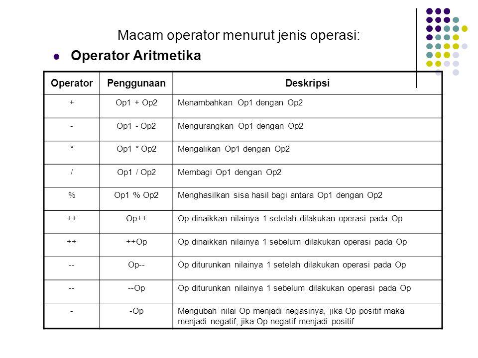 OperatorPenggunaanDeskripsi > Op1 > Op2 Menghasilkan true jika Op1 lebih besar dari Op2 < Op1 < Op2 Menghasilkan true jika Op1 lebih kecil dari Op2 >= Op1 >= Op2 Menghasilkan true jika Op1 lebih besar atau sama Op2 <= Op1 <= Op2 Menghasilkan true jika Op1 lebih kecil atau sama dengan Op2 == Op1 == Op2 Menghasilkan true jika Op1 sama dengan Op2 != Op1 != Op2 Menghasilkan true jika Op1 tidak sama dengan Op2 Operator Relasional >> digunakan untuk membandingkan antara dua variabel data Hasil dari operasi relasional adalah logika benar atau salah.